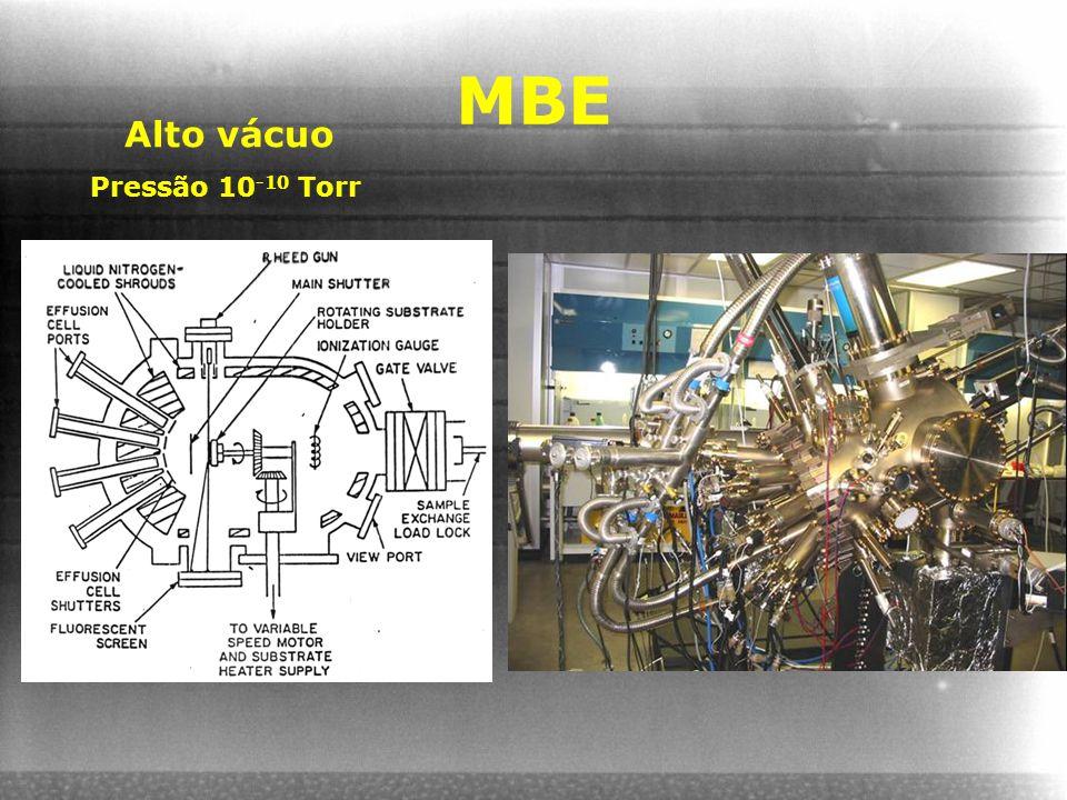 MBE Alto vácuo Pressão 10 -10 Torr