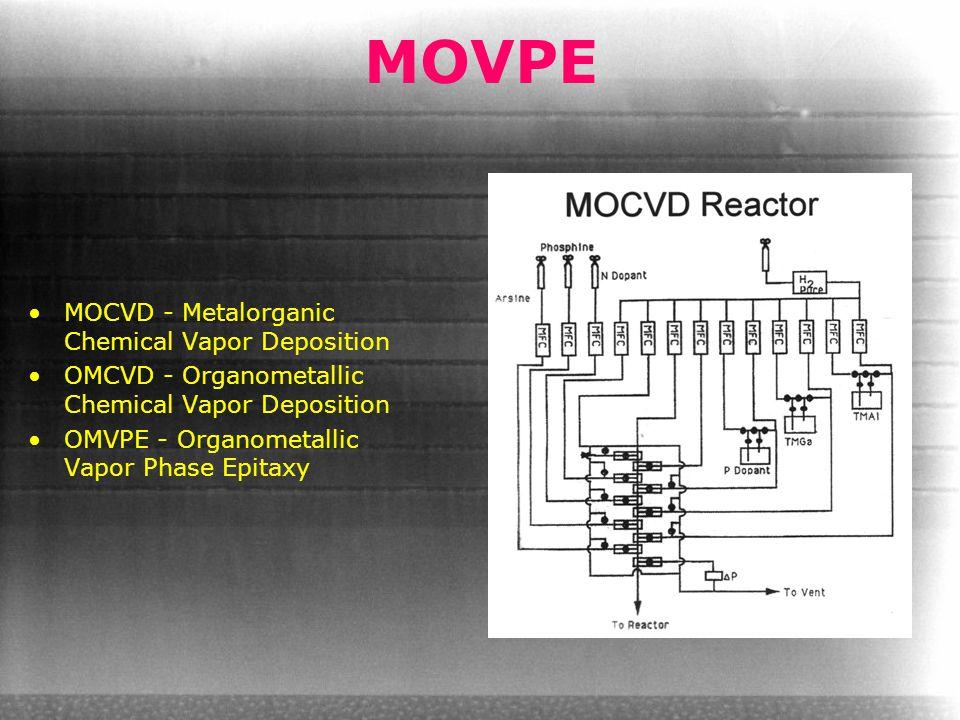 MOVPE MOCVD - Metalorganic Chemical Vapor Deposition OMCVD - Organometallic Chemical Vapor Deposition OMVPE - Organometallic Vapor Phase Epitaxy