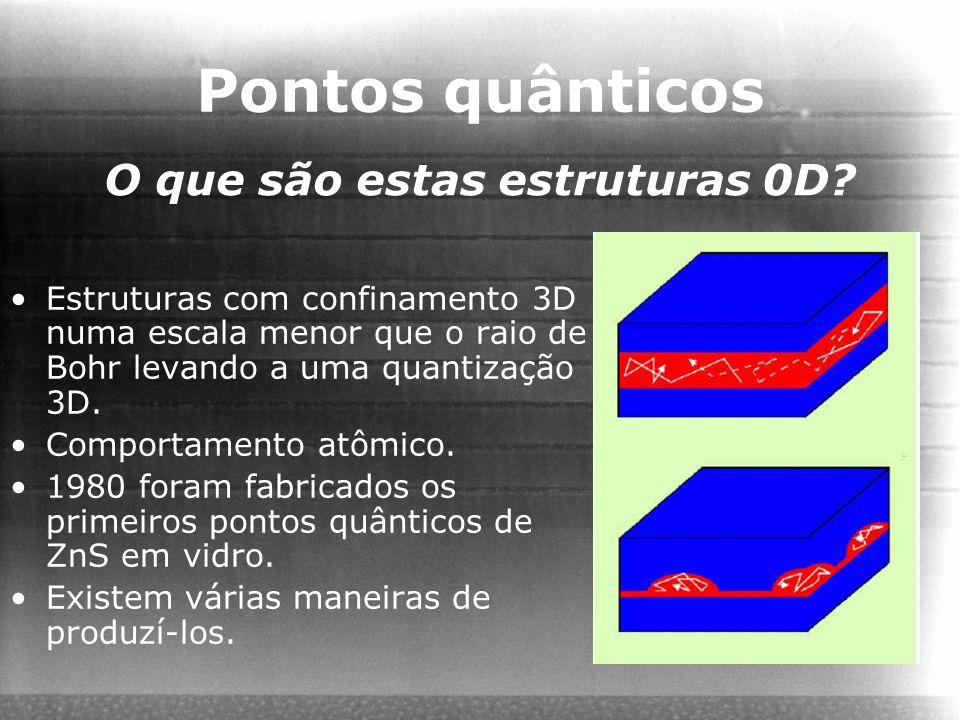 Pontos quânticos Estruturas com confinamento 3D numa escala menor que o raio de Bohr levando a uma quantização 3D. Comportamento atômico. 1980 foram f