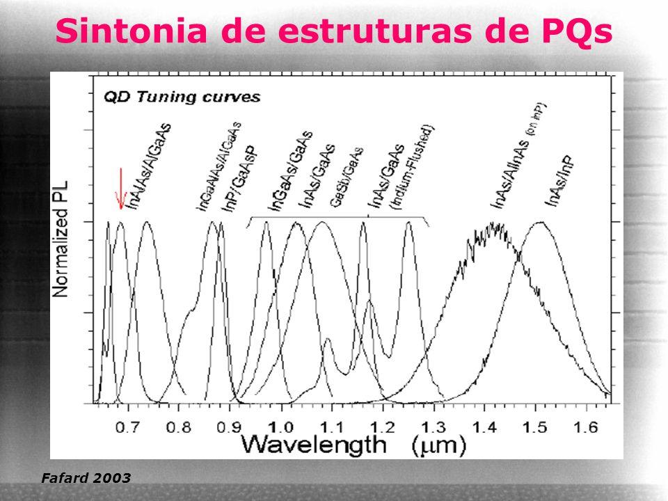 Sintonia de estruturas de PQs Fafard 2003