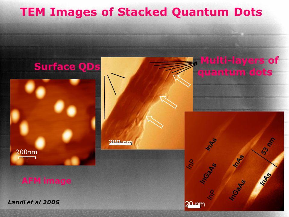 200 nm Surface QDs Multi-layers of quantum dots 20 nm AFM image TEM Images of Stacked Quantum Dots Landi et al 2005