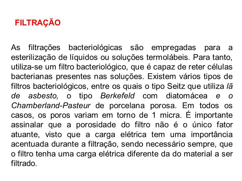 As filtrações bacteriológicas são empregadas para a esterilização de líquidos ou soluções termolábeis. Para tanto, utiliza-se um filtro bacteriológico