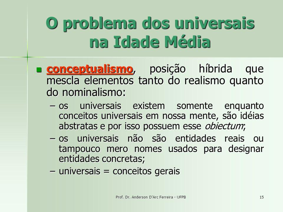 Prof. Dr. Anderson D'Arc Ferreira - UFPB15 O problema dos universais na Idade Média conceptualismo, posição híbrida que mescla elementos tanto do real