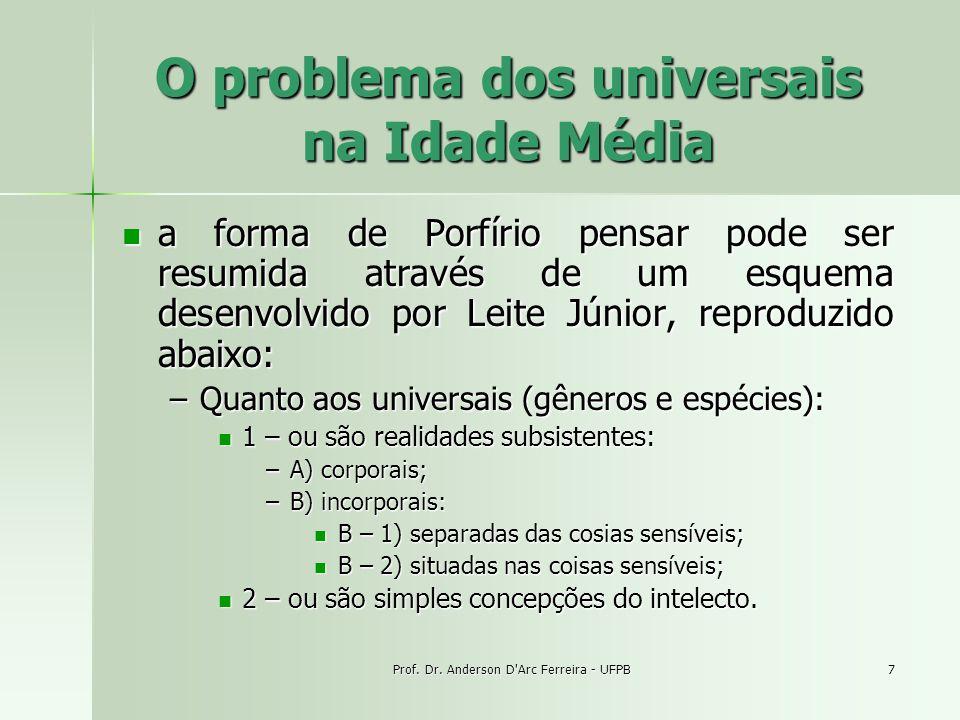Prof. Dr. Anderson D'Arc Ferreira - UFPB7 O problema dos universais na Idade Média a forma de Porfírio pensar pode ser resumida através de um esquema