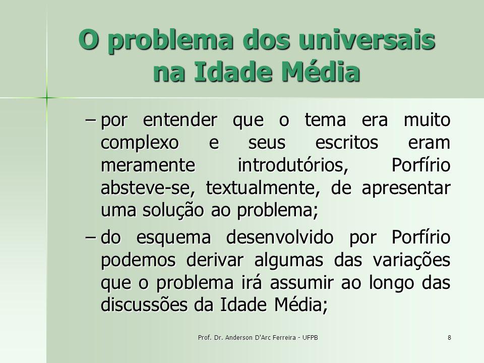 Prof. Dr. Anderson D'Arc Ferreira - UFPB8 O problema dos universais na Idade Média –por entender que o tema era muito complexo e seus escritos eram me