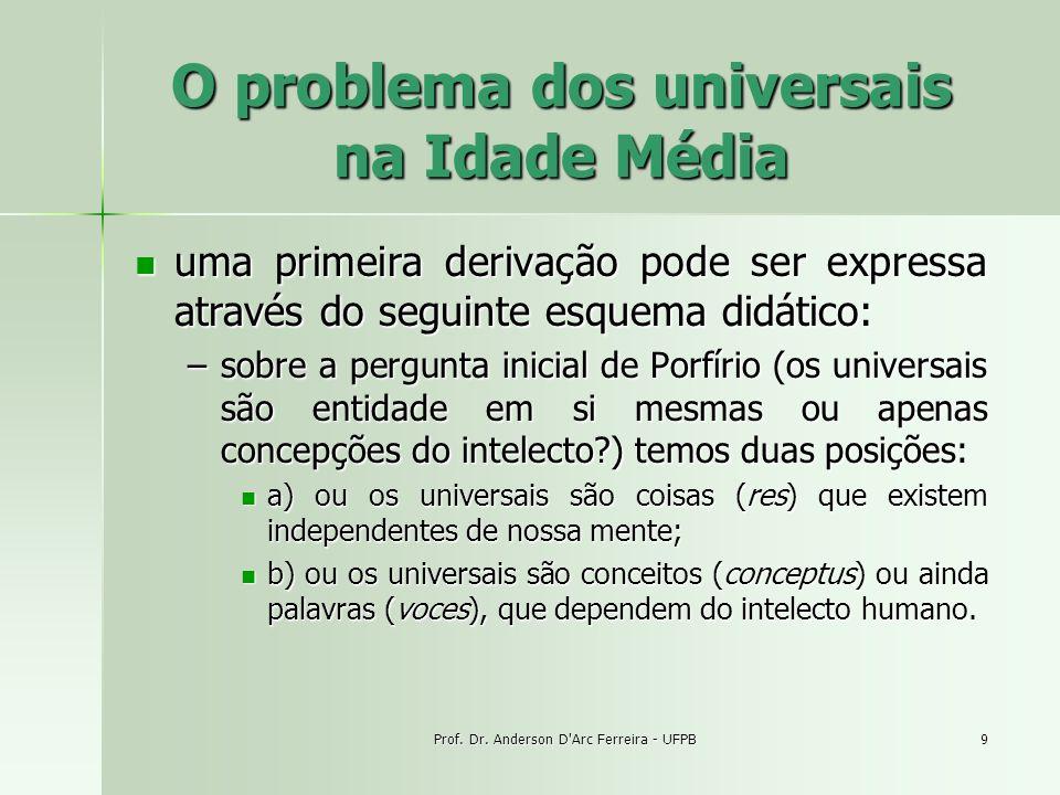 Prof. Dr. Anderson D'Arc Ferreira - UFPB9 O problema dos universais na Idade Média uma primeira derivação pode ser expressa através do seguinte esquem