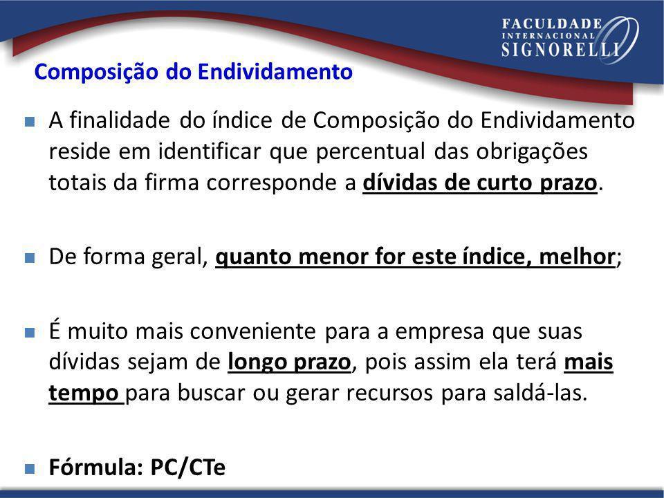 Composição do Endividamento A finalidade do índice de Composição do Endividamento reside em identificar que percentual das obrigações totais da firma