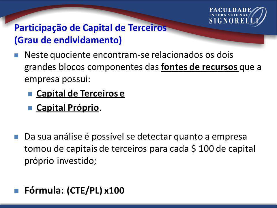 Participação de Capital de Terceiros (Grau de endividamento) Neste quociente encontram-se relacionados os dois grandes blocos componentes das fontes d