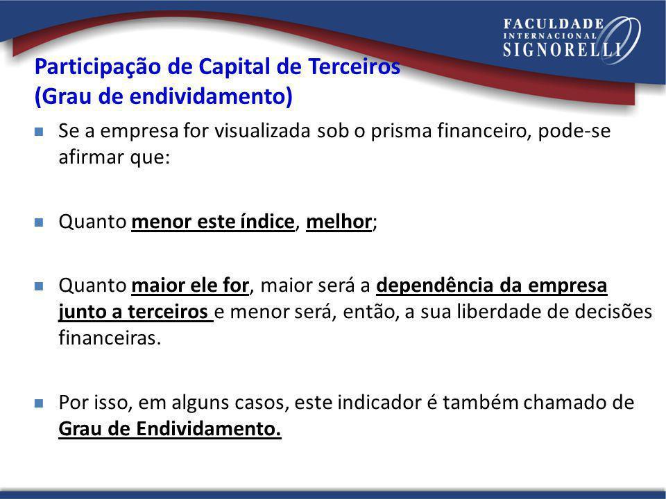Participação de Capital de Terceiros (Grau de endividamento) Se a empresa for visualizada sob o prisma financeiro, pode-se afirmar que: Quanto menor e