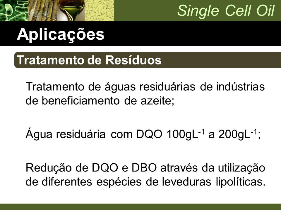 Single Cell Oil Aplicações Tratamento de águas residuárias de indústrias de beneficiamento de azeite; Água residuária com DQO 100gL -1 a 200gL -1 ; Re