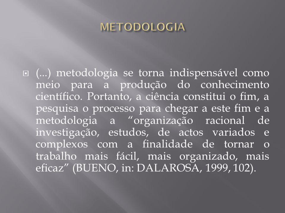  (...) metodologia se torna indispensável como meio para a produção do conhecimento científico. Portanto, a ciência constitui o fim, a pesquisa o pro