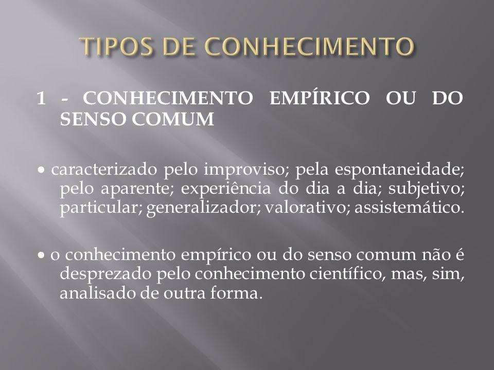 1 - CONHECIMENTO EMPÍRICO OU DO SENSO COMUM  caracterizado pelo improviso; pela espontaneidade; pelo aparente; experiência do dia a dia; subjetivo; particular; generalizador; valorativo; assistemático.