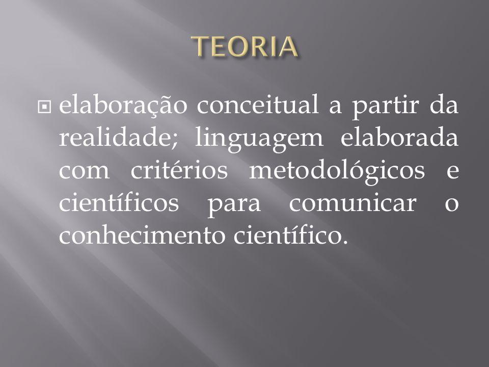  elaboração conceitual a partir da realidade; linguagem elaborada com critérios metodológicos e científicos para comunicar o conhecimento científico.