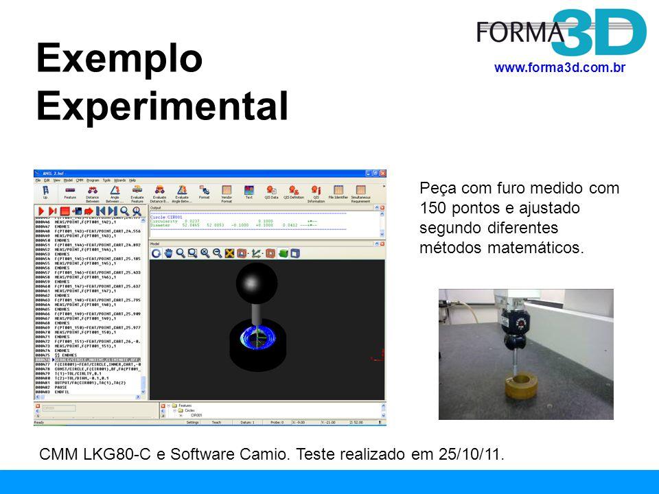 www.forma3d.com.br Exemplo Experimental Peça com furo medido com 150 pontos e ajustado segundo diferentes métodos matemáticos.