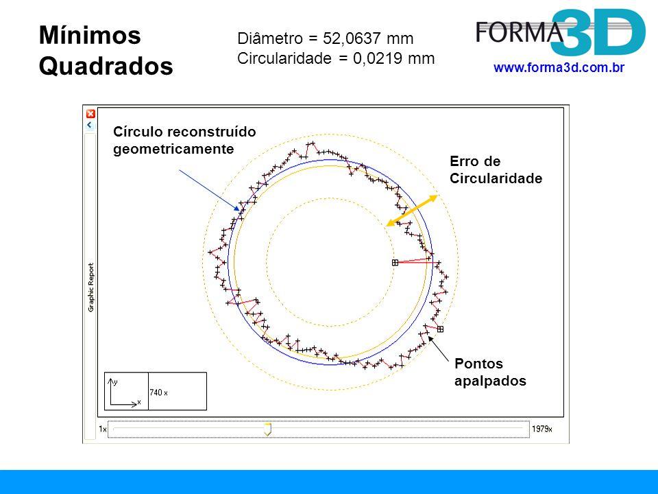 www.forma3d.com.br Mínimos Quadrados Diâmetro = 52,0637 mm Circularidade = 0,0219 mm Círculo reconstruído geometricamente Erro de Circularidade Pontos apalpados