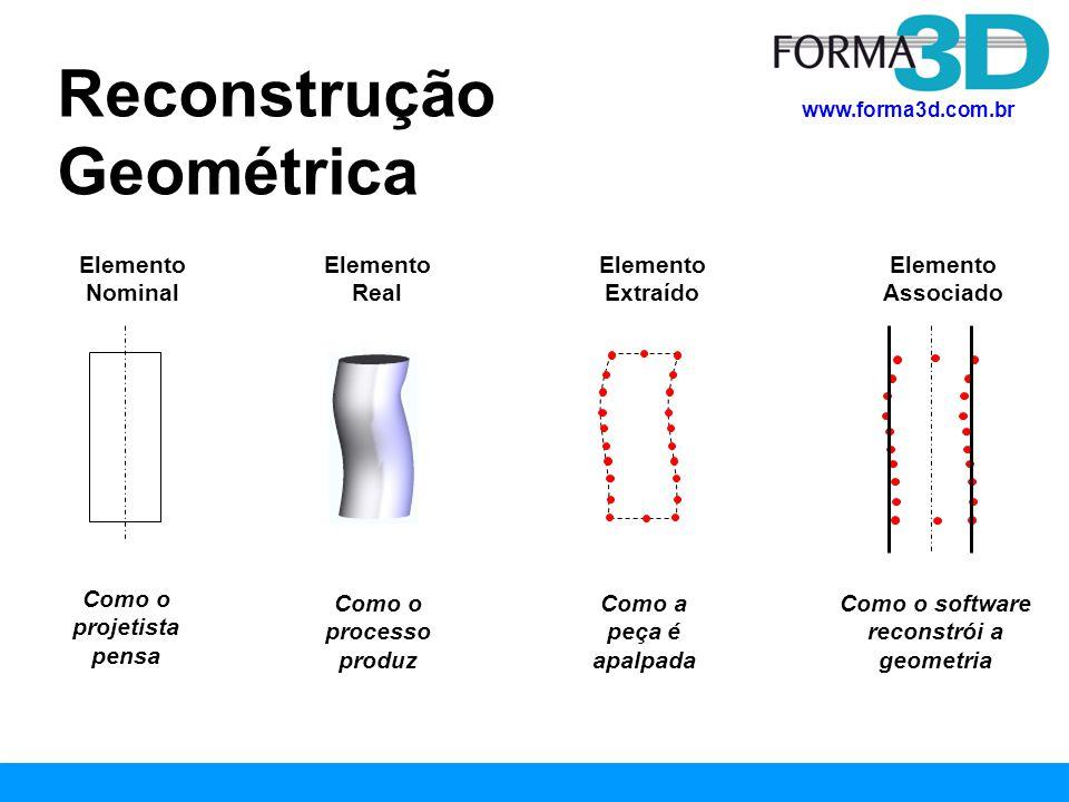 www.forma3d.com.br Como o projetista pensa Como o processo produz Como a peça é apalpada Como o software reconstrói a geometria Elemento Nominal Elemento Extraído Elemento Real Elemento Associado Reconstrução Geométrica