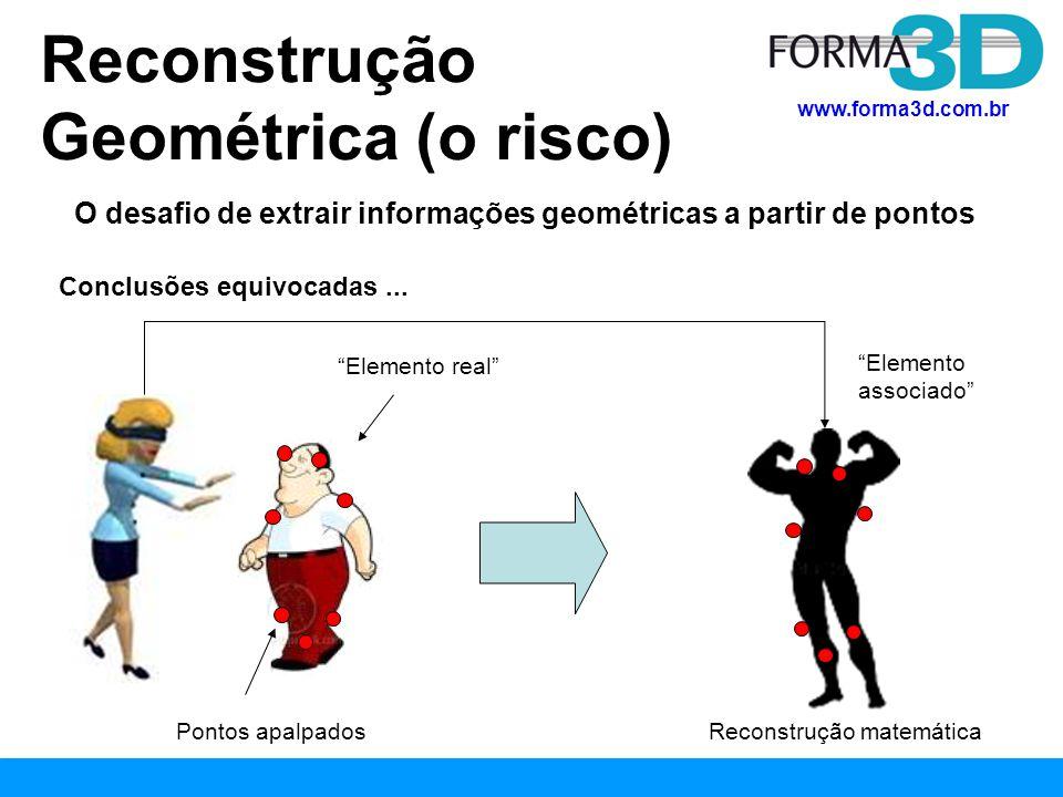 www.forma3d.com.br O desafio de extrair informações geométricas a partir de pontos Conclusões equivocadas...