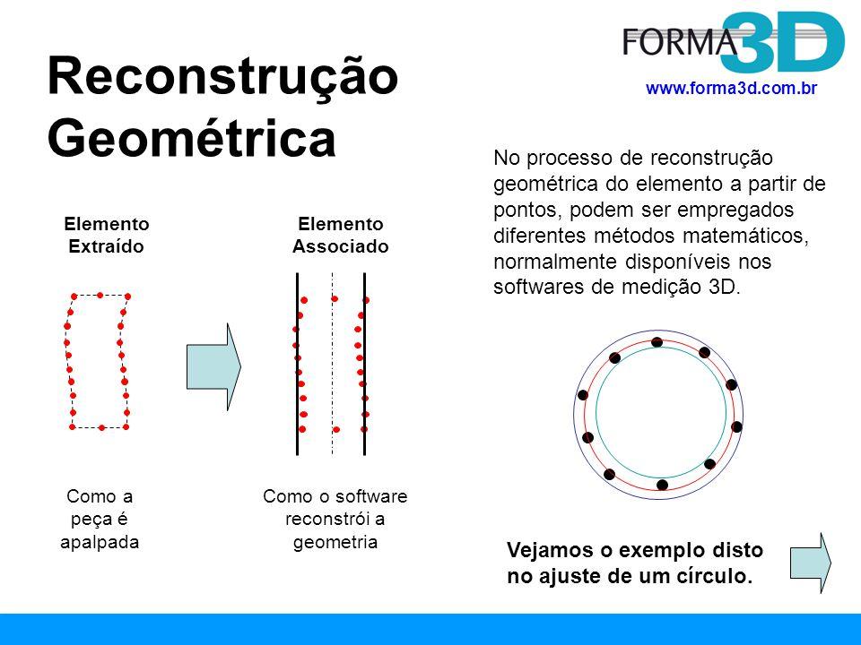 www.forma3d.com.br Como a peça é apalpada Como o software reconstrói a geometria Elemento Extraído Elemento Associado Reconstrução Geométrica No processo de reconstrução geométrica do elemento a partir de pontos, podem ser empregados diferentes métodos matemáticos, normalmente disponíveis nos softwares de medição 3D.