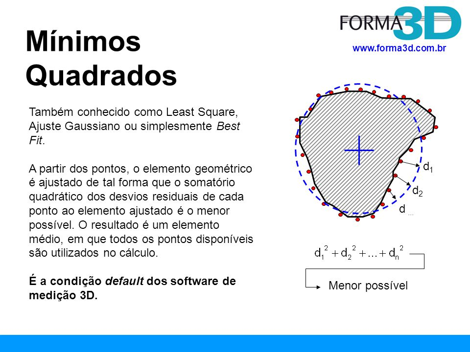 www.forma3d.com.br Mínimos Quadrados Também conhecido como Least Square, Ajuste Gaussiano ou simplesmente Best Fit.