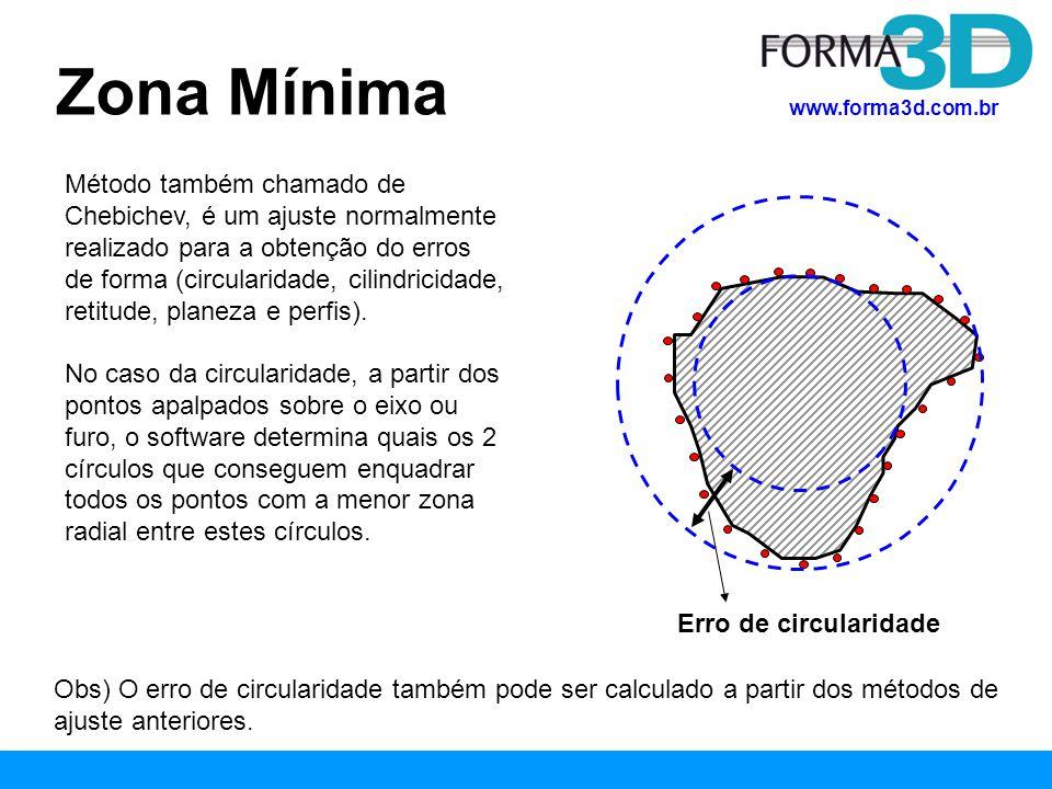 www.forma3d.com.br Zona Mínima Método também chamado de Chebichev, é um ajuste normalmente realizado para a obtenção do erros de forma (circularidade, cilindricidade, retitude, planeza e perfis).