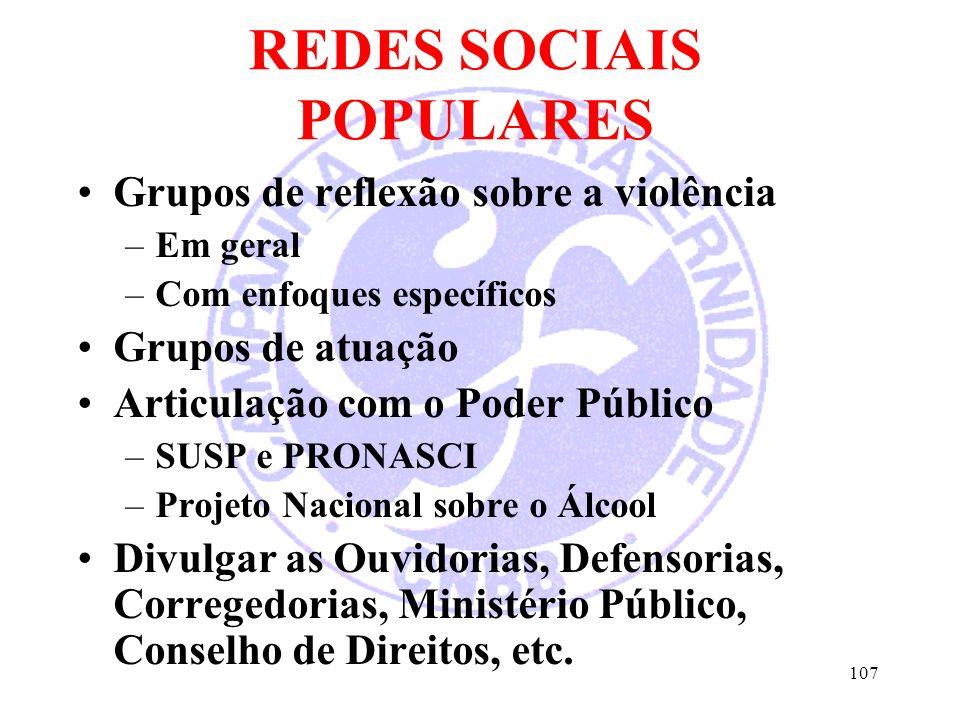 REDES SOCIAIS POPULARES Grupos de reflexão sobre a violência –Em geral –Com enfoques específicos Grupos de atuação Articulação com o Poder Público –SU