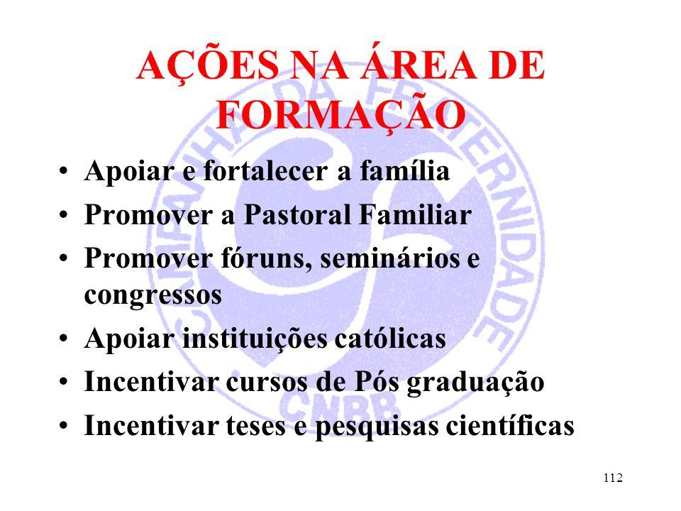 AÇÕES NA ÁREA DE FORMAÇÃO Apoiar e fortalecer a família Promover a Pastoral Familiar Promover fóruns, seminários e congressos Apoiar instituições cató