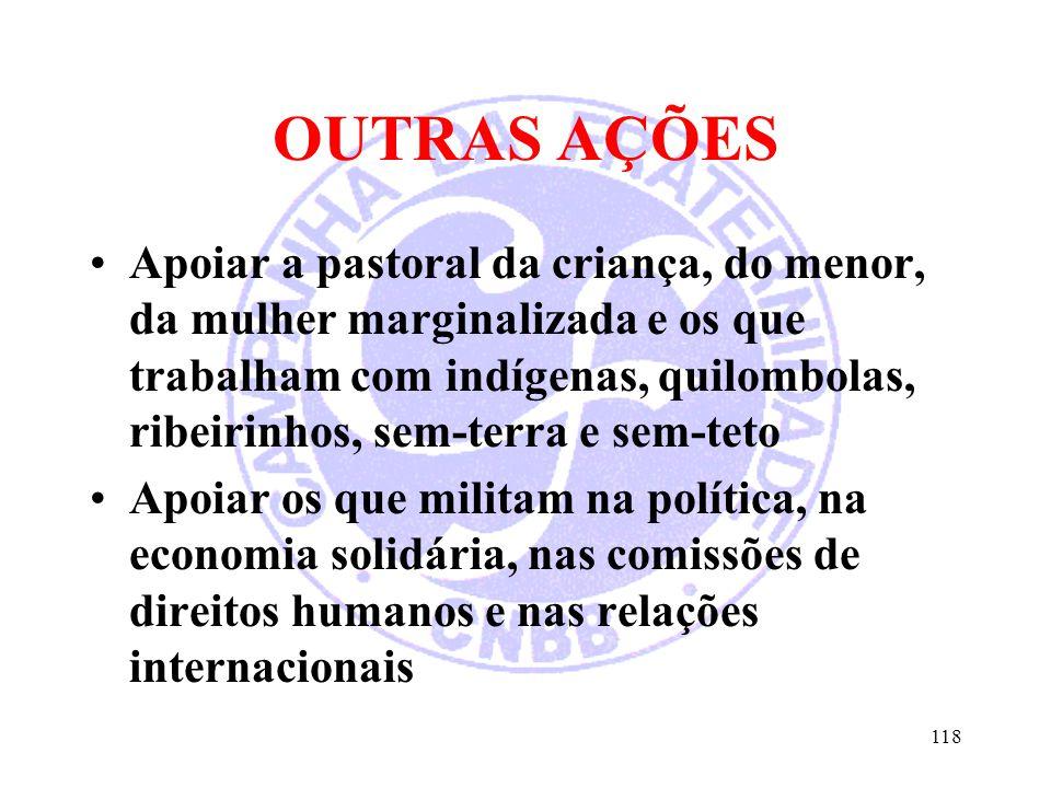 OUTRAS AÇÕES Apoiar a pastoral da criança, do menor, da mulher marginalizada e os que trabalham com indígenas, quilombolas, ribeirinhos, sem-terra e s