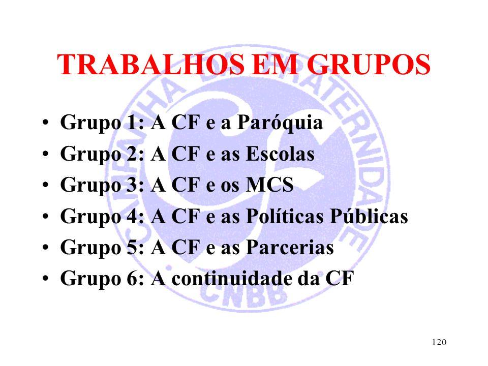 TRABALHOS EM GRUPOS Grupo 1: A CF e a Paróquia Grupo 2: A CF e as Escolas Grupo 3: A CF e os MCS Grupo 4: A CF e as Políticas Públicas Grupo 5: A CF e
