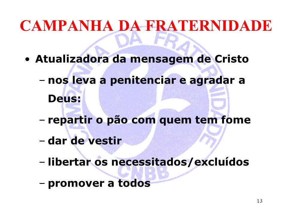 CAMPANHA DA FRATERNIDADE Atualizadora da mensagem de Cristo –nos leva a penitenciar e agradar a Deus: –repartir o pão com quem tem fome –dar de vestir
