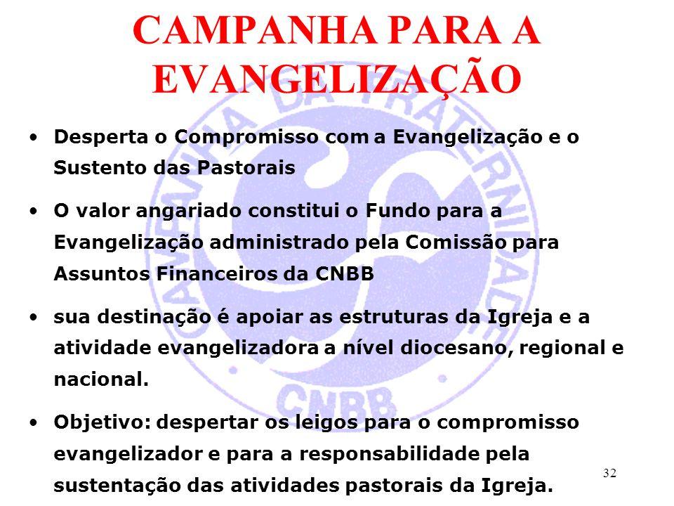 CAMPANHA PARA A EVANGELIZAÇÃO Desperta o Compromisso com a Evangelização e o Sustento das Pastorais O valor angariado constitui o Fundo para a Evangel