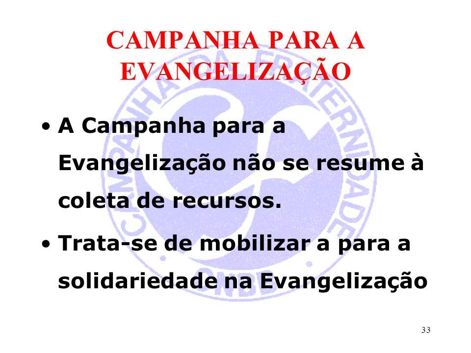 CAMPANHA PARA A EVANGELIZAÇÃO A Campanha para a Evangelização não se resume à coleta de recursos. Trata-se de mobilizar a para a solidariedade na Evan