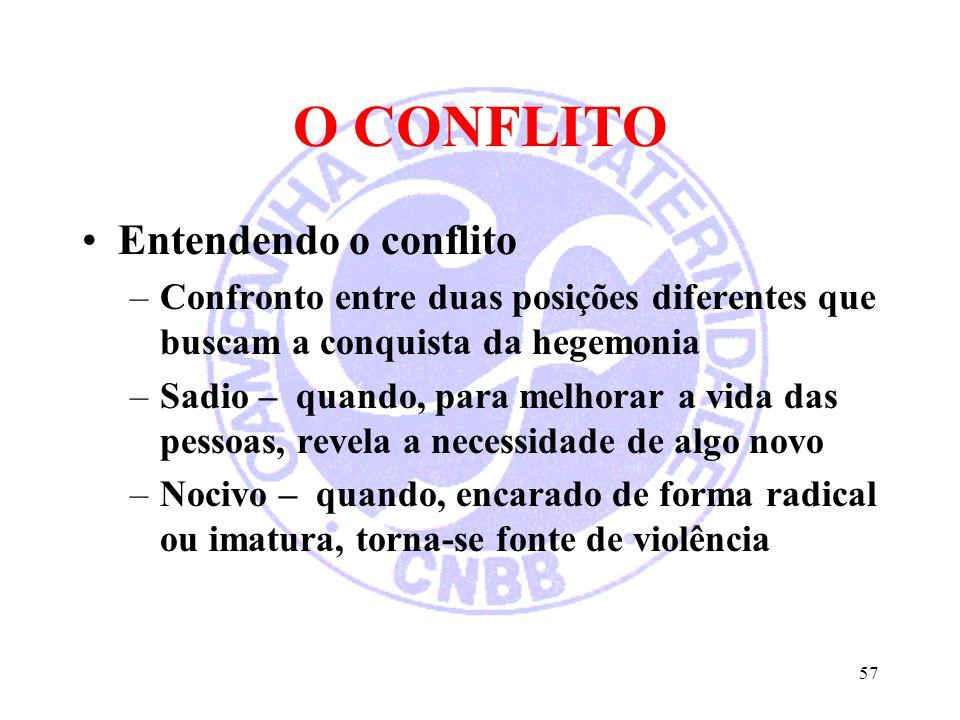 O CONFLITO Entendendo o conflito –Confronto entre duas posições diferentes que buscam a conquista da hegemonia –Sadio – quando, para melhorar a vida d