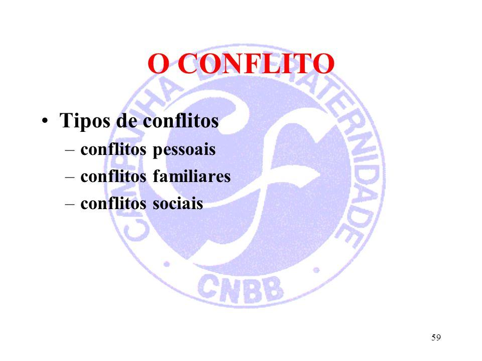 O CONFLITO Tipos de conflitos –conflitos pessoais –conflitos familiares –conflitos sociais 59