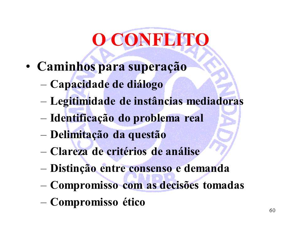 O CONFLITO Caminhos para superação –Capacidade de diálogo –Legitimidade de instâncias mediadoras –Identificação do problema real –Delimitação da quest