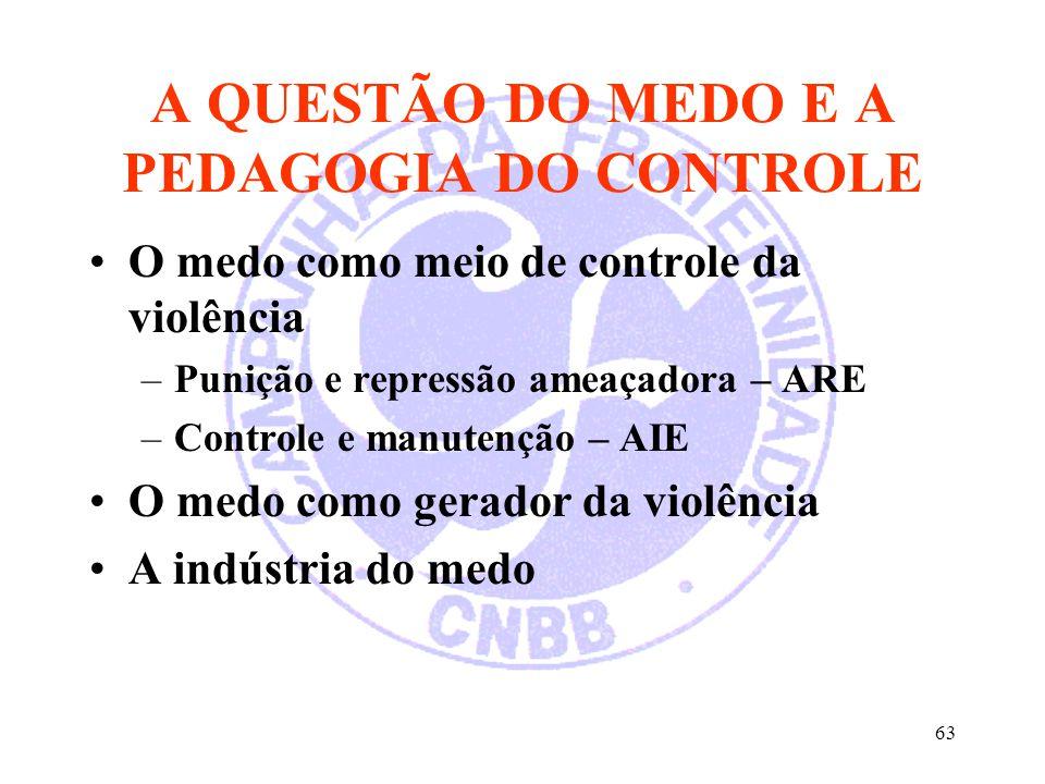 A QUESTÃO DO MEDO E A PEDAGOGIA DO CONTROLE O medo como meio de controle da violência –Punição e repressão ameaçadora – ARE –Controle e manutenção – A