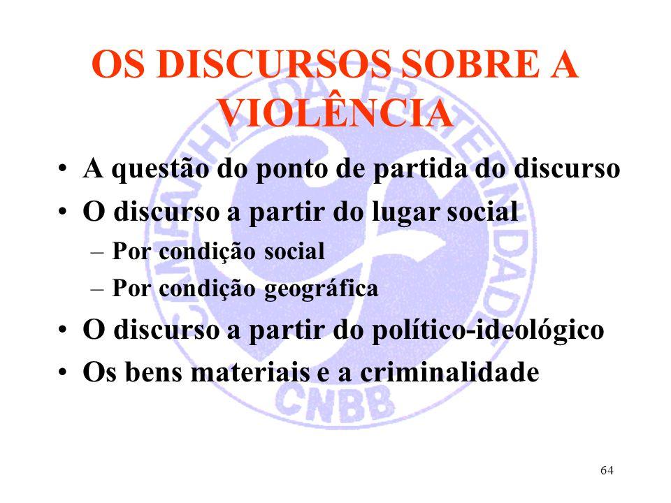 64 OS DISCURSOS SOBRE A VIOLÊNCIA A questão do ponto de partida do discurso O discurso a partir do lugar social –Por condição social –Por condição geo