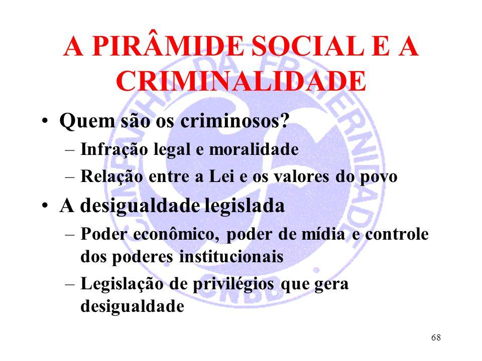 A PIRÂMIDE SOCIAL E A CRIMINALIDADE Quem são os criminosos? –Infração legal e moralidade –Relação entre a Lei e os valores do povo A desigualdade legi
