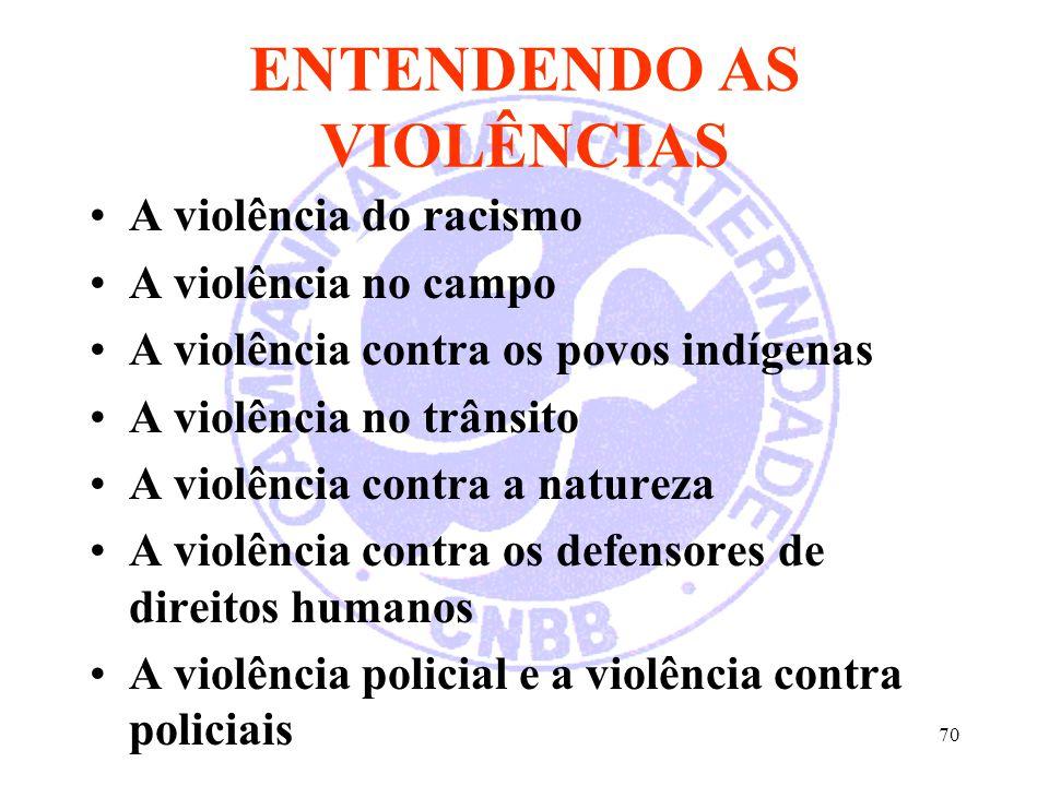 70 ENTENDENDO AS VIOLÊNCIAS A violência do racismo A violência no campo A violência contra os povos indígenas A violência no trânsito A violência cont