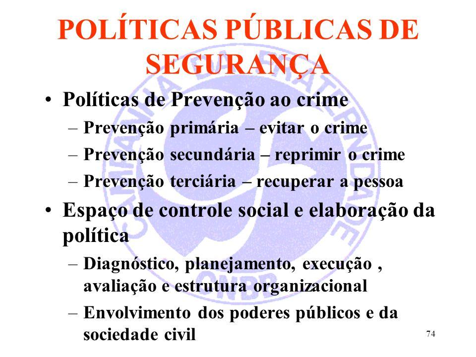 74 POLÍTICAS PÚBLICAS DE SEGURANÇA Políticas de Prevenção ao crime –Prevenção primária – evitar o crime –Prevenção secundária – reprimir o crime –Prev