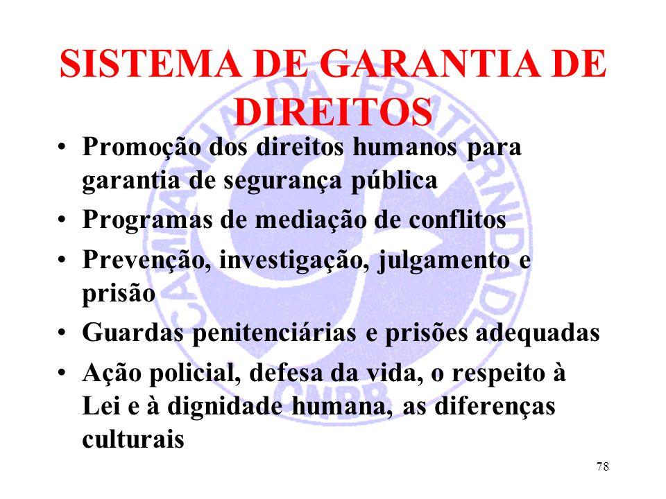 SISTEMA DE GARANTIA DE DIREITOS Promoção dos direitos humanos para garantia de segurança pública Programas de mediação de conflitos Prevenção, investi
