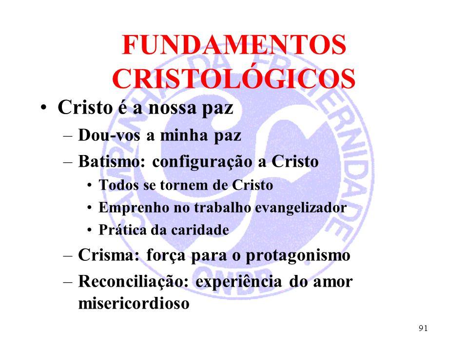 FUNDAMENTOS CRISTOLÓGICOS Cristo é a nossa paz –Dou-vos a minha paz –Batismo: configuração a Cristo Todos se tornem de Cristo Emprenho no trabalho eva