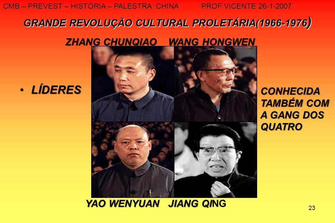 23 GRANDE REVOLUÇÃO CULTURAL PROLETÁRIA(1966-1976 ) LÍDERESLÍDERES YAO WENYUAN JIANG QI YAO WENYUAN JIANG QING ZHANG CHUNQIAO WANG HONGWEN CONHECIDA T