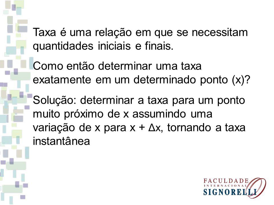 Taxa de variação instantânea Assim, a Taxa de variação passa a ser Δy = y - y 0 = f(x 0 + Δx) – f(x 0 ) Δx Δx Δx lim Δx 0 f(x 0 + Δx) – f(x 0 ) Δx DERIVADA