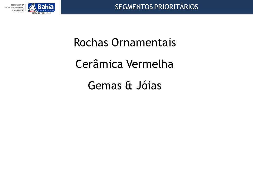 SEGMENTOS PRIORITÁRIOS Rochas Ornamentais Cerâmica Vermelha Gemas & Jóias