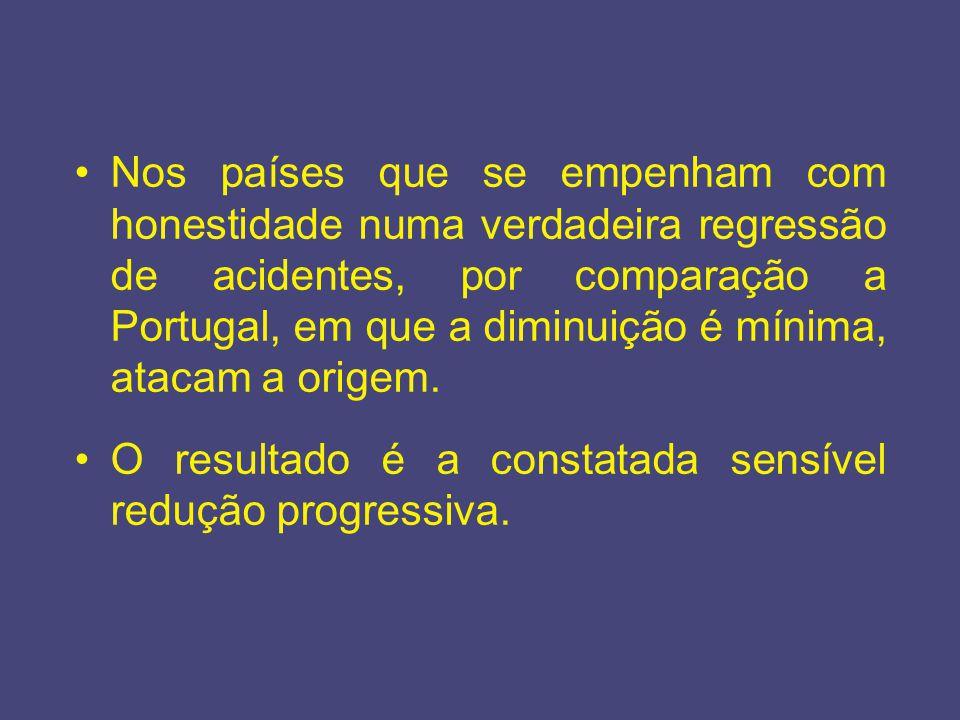 Nos países que se empenham com honestidade numa verdadeira regressão de acidentes, por comparação a Portugal, em que a diminuição é mínima, atacam a o