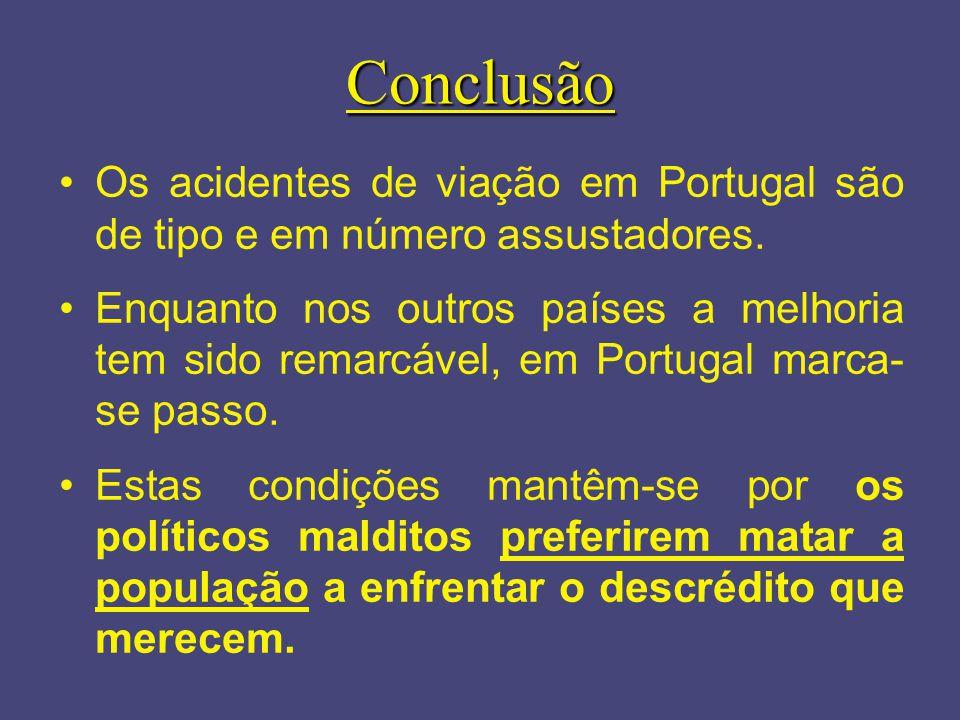 Conclusão Os acidentes de viação em Portugal são de tipo e em número assustadores. Enquanto nos outros países a melhoria tem sido remarcável, em Portu