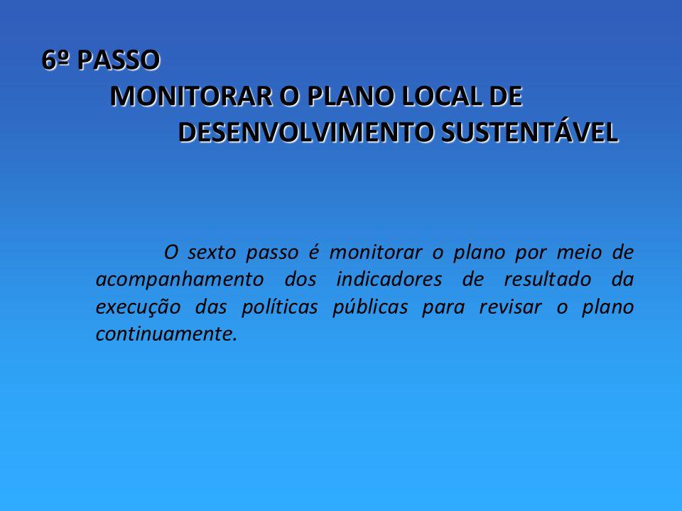6º PASSO MONITORAR O PLANO LOCAL DE DESENVOLVIMENTO SUSTENTÁVEL O sexto passo é monitorar o plano por meio de acompanhamento dos indicadores de resultado da execução das políticas públicas para revisar o plano continuamente.