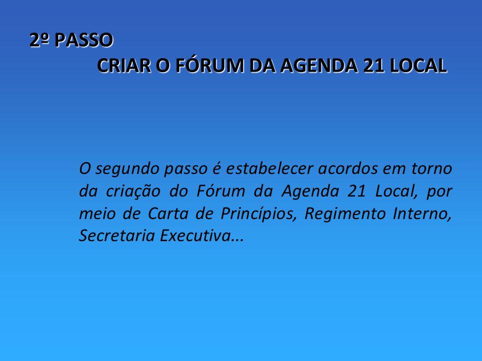 2º PASSO CRIAR O FÓRUM DA AGENDA 21 LOCAL O segundo passo é estabelecer acordos em torno da criação do Fórum da Agenda 21 Local, por meio de Carta de Princípios, Regimento Interno, Secretaria Executiva...