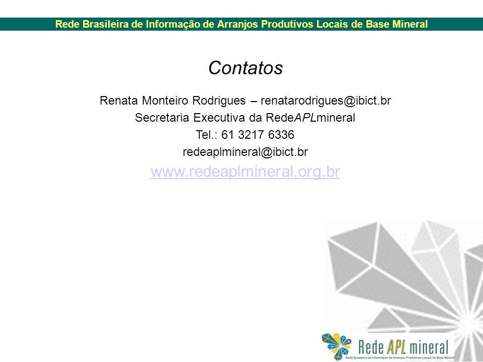 Rede Brasileira de Informação de Arranjos Produtivos Locais de Base Mineral Renata Monteiro Rodrigues – renatarodrigues@ibict.br Secretaria Executiva da RedeAPLmineral Tel.: 61 3217 6336 redeaplmineral@ibict.br www.redeaplmineral.org.br Contatos