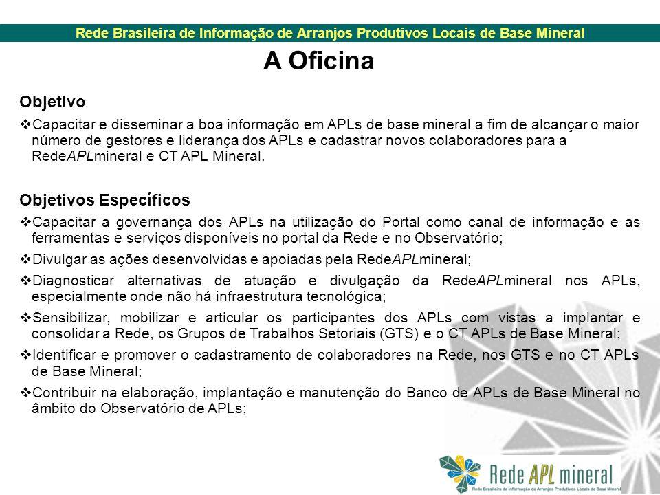 Rede Brasileira de Informação de Arranjos Produtivos Locais de Base Mineral Objetivo  Capacitar e disseminar a boa informação em APLs de base mineral a fim de alcançar o maior número de gestores e liderança dos APLs e cadastrar novos colaboradores para a RedeAPLmineral e CT APL Mineral.